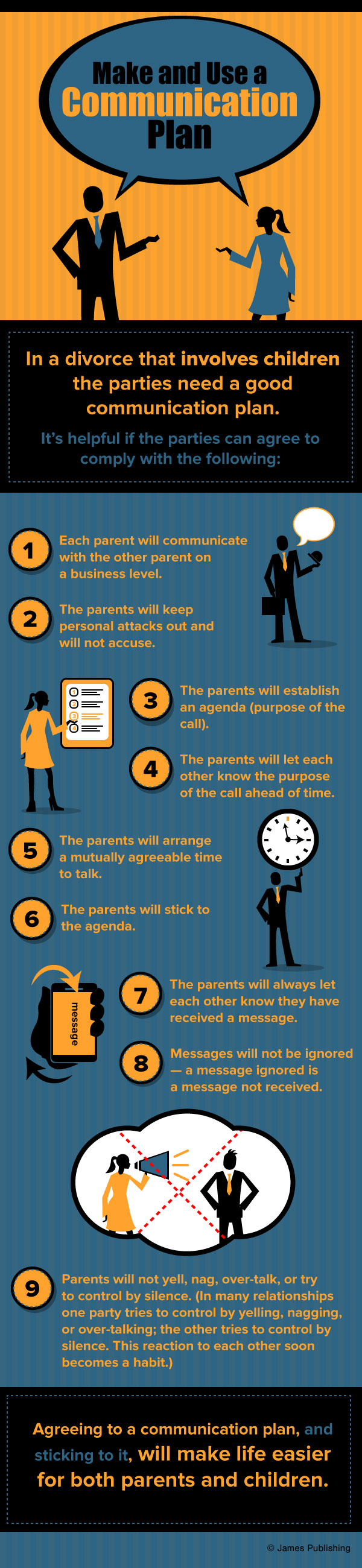 Austin Family Attorneys - Communication Infographhic